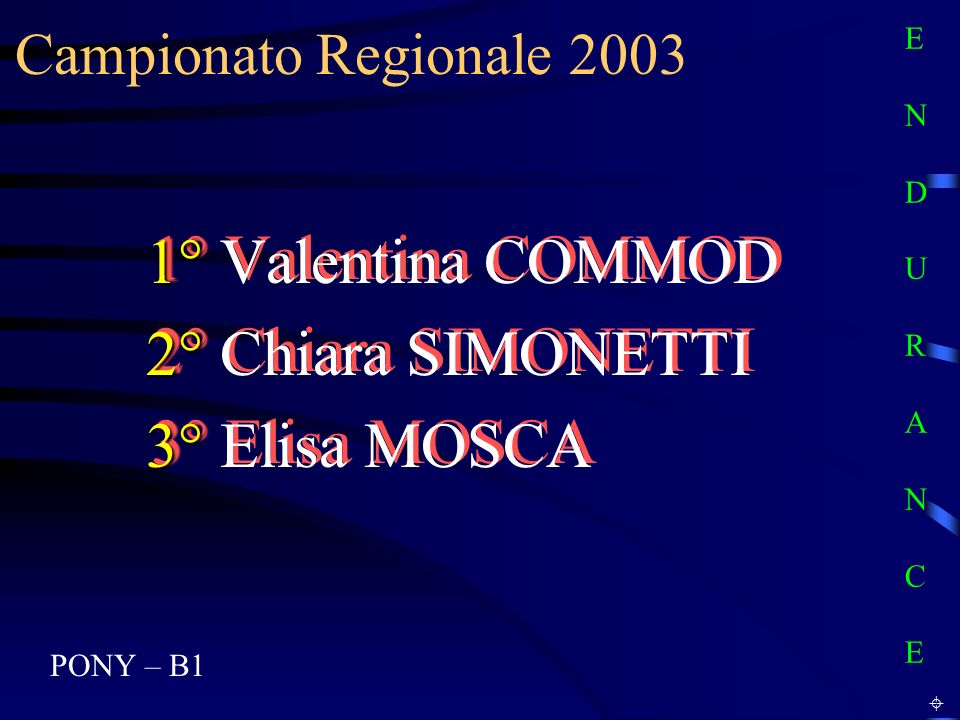 Campionato Regionale 2003 PONY – B1 1° 1° Valentina COMMOD 2° 2° Chiara SIMONETTI 3° 3° Elisa MOSCA 1° 1° Valentina COMMOD 2° 2° Chiara SIMONETTI 3° 3