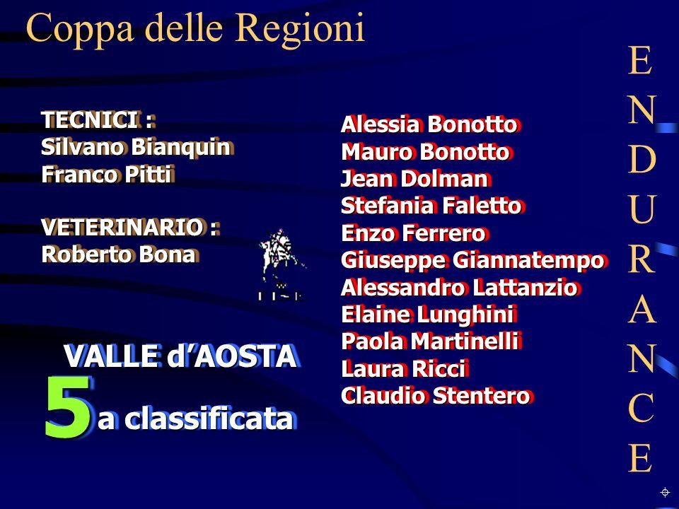 Coppa delle Regioni TECNICI : Silvano Bianquin Franco Pitti Alessia Bonotto Mauro Bonotto Jean Dolman Stefania Faletto Enzo Ferrero Giuseppe Giannatem