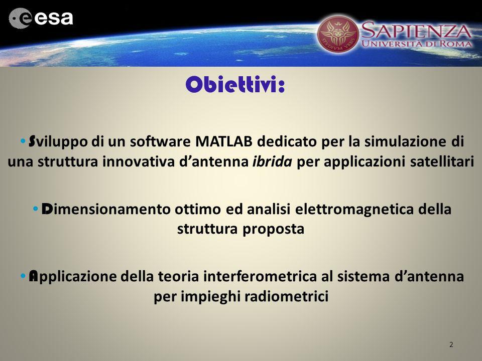 2 S viluppo di un software MATLAB dedicato per la simulazione di una struttura innovativa dantenna ibrida per applicazioni satellitari D imensionament