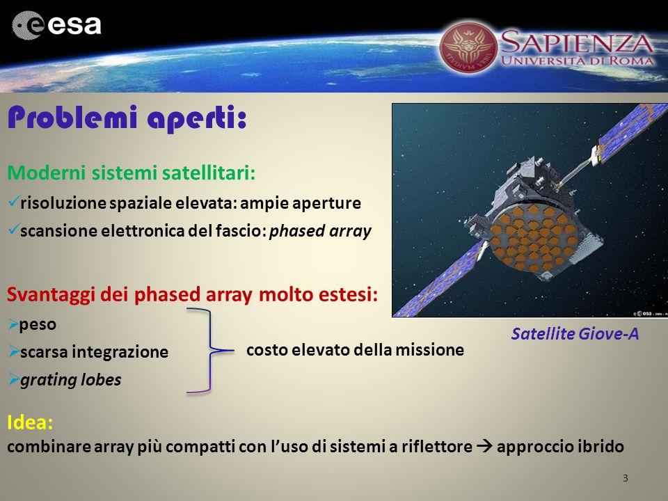 Svantaggi dei phased array molto estesi: peso scarsa integrazione grating lobes 3 Problemi aperti: Moderni sistemi satellitari: risoluzione spaziale e