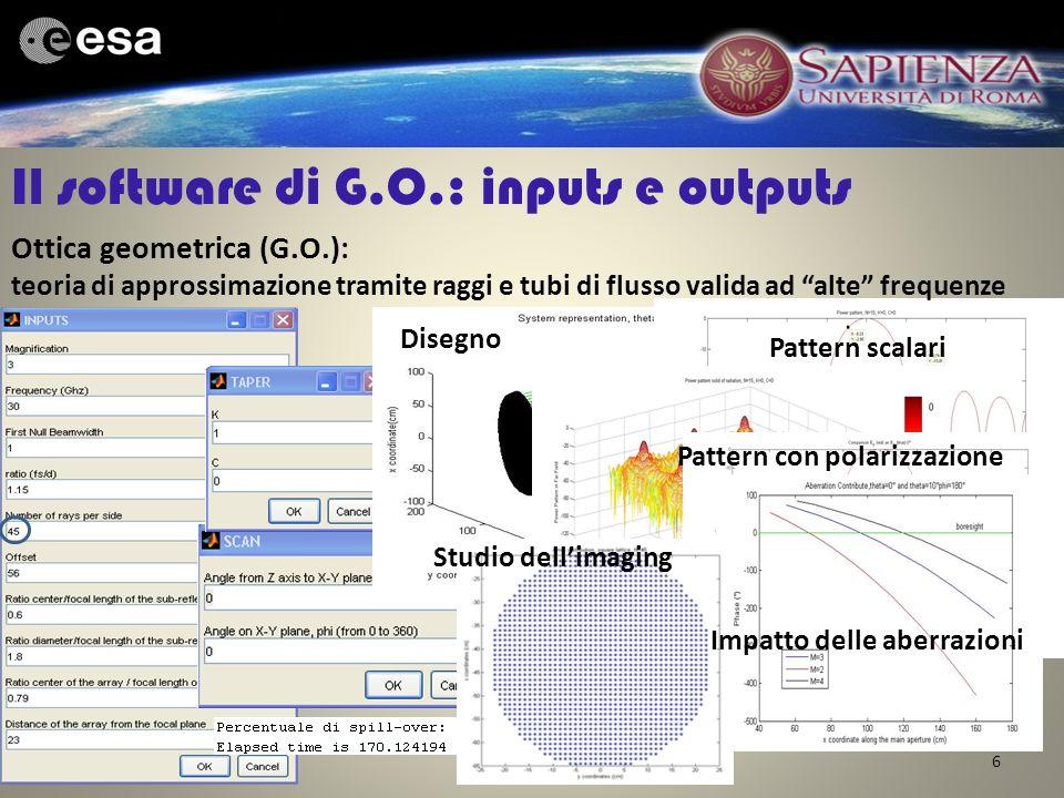 Il software di G.O.: inputs e outputs 6 Disegno Pattern scalari Pattern con polarizzazione Ottica geometrica (G.O.): teoria di approssimazione tramite