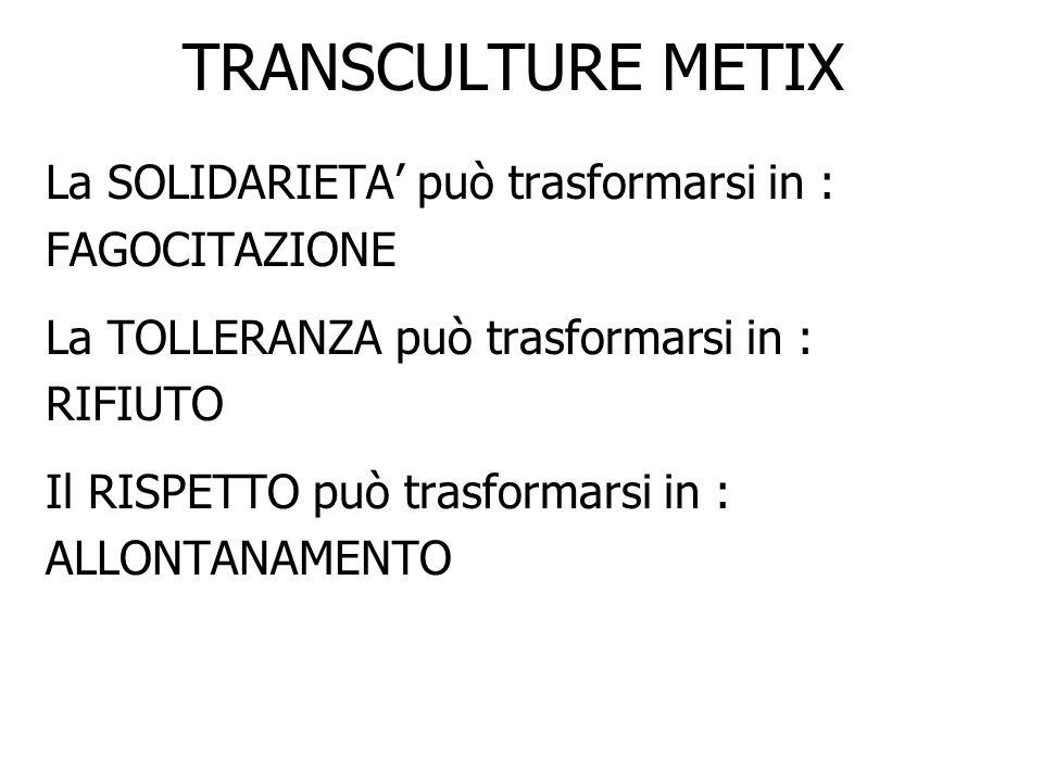 TRANSCULTURE METIX La SOLIDARIETA può trasformarsi in : FAGOCITAZIONE La TOLLERANZA può trasformarsi in : RIFIUTO Il RISPETTO può trasformarsi in : AL