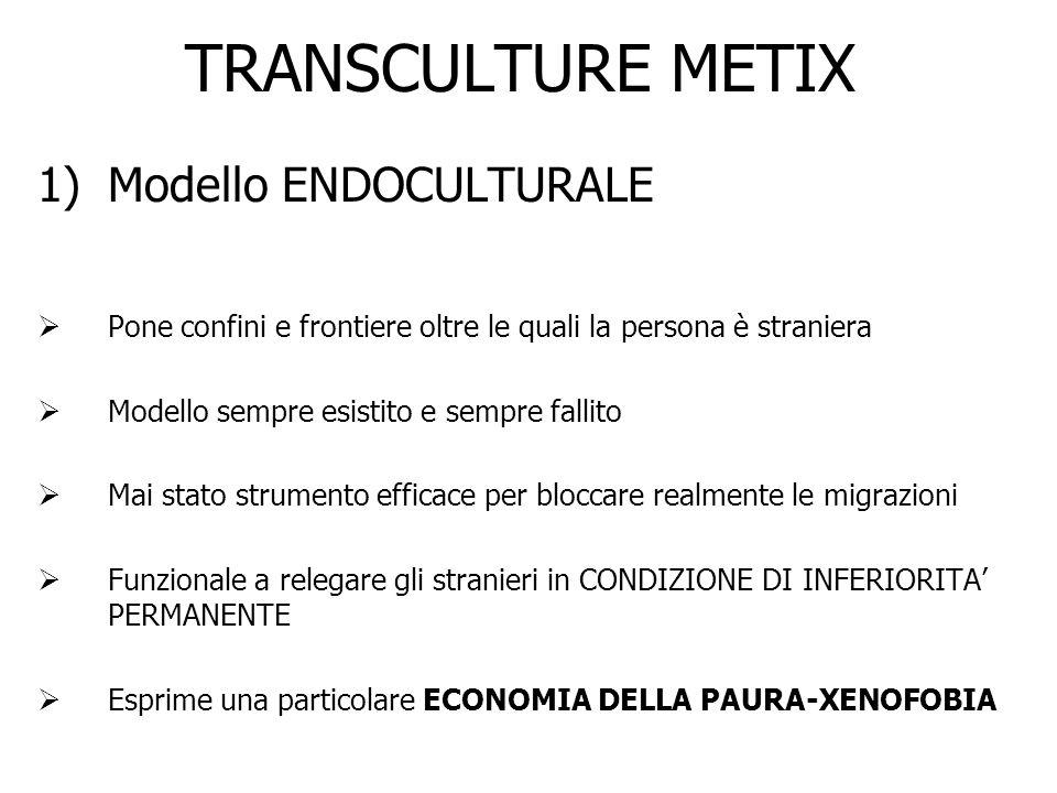 TRANSCULTURE METIX 1)Modello ENDOCULTURALE Pone confini e frontiere oltre le quali la persona è straniera Modello sempre esistito e sempre fallito Mai