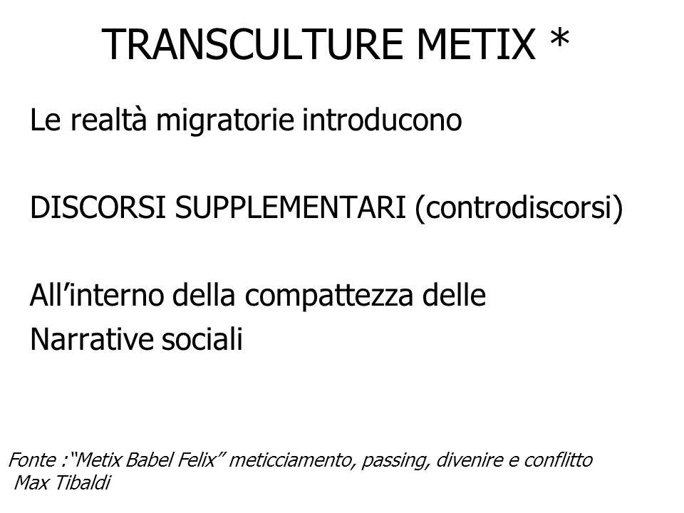 TRANSCULTURE METIX * Le realtà migratorie introducono DISCORSI SUPPLEMENTARI (controdiscorsi) Allinterno della compattezza delle Narrative sociali Fon