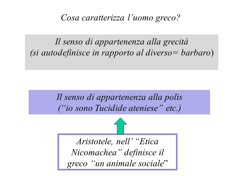 Il senso di appartenenza alla grecità (si autodefinisce in rapporto al diverso= barbaro) Il senso di appartenenza alla polis (io sono Tucidide atenies