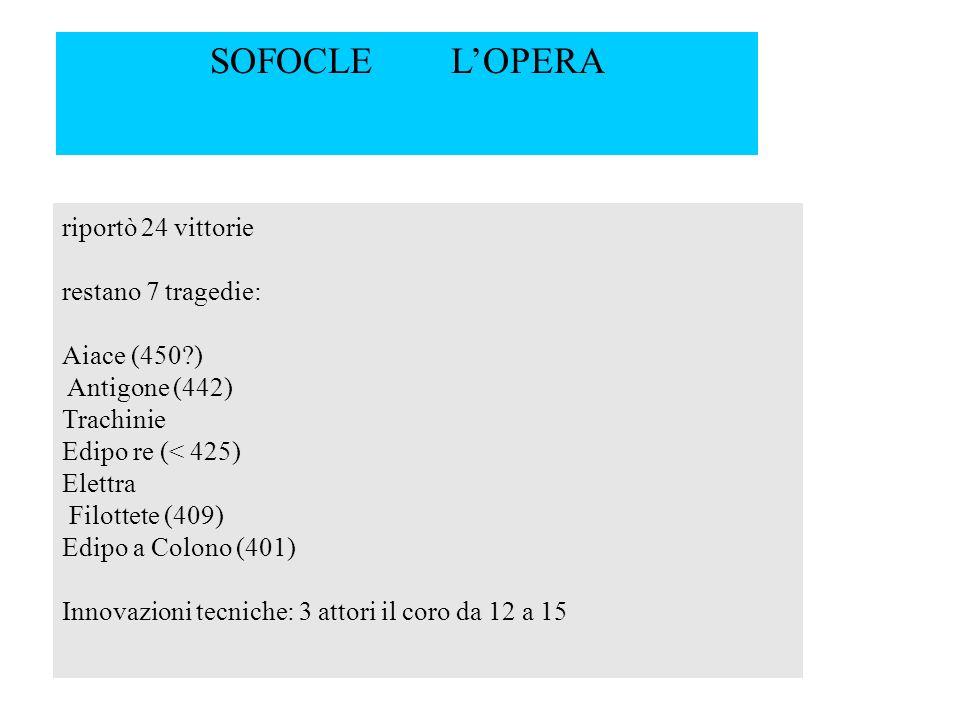 riportò 24 vittorie restano 7 tragedie: Aiace (450?) Antigone (442) Trachinie Edipo re (< 425) Elettra Filottete (409) Edipo a Colono (401) Innovazion