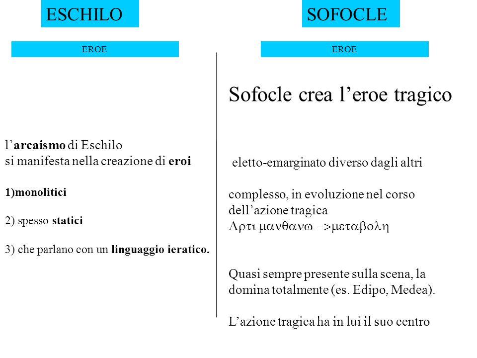 ESCHILOSOFOCLE EROE larcaismo di Eschilo si manifesta nella creazione di eroi 1)monolitici 2) spesso statici 3) che parlano con un linguaggio ieratico