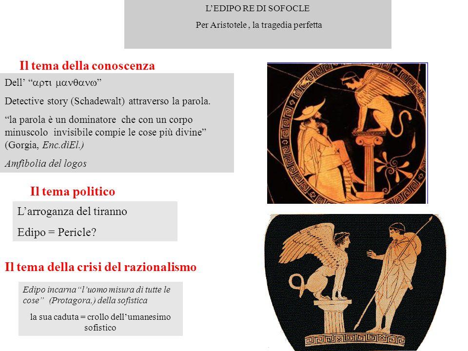 LEDIPO RE DI SOFOCLE Per Aristotele, la tragedia perfetta Il tema della conoscenza Il tema politico Il tema della crisi del razionalismo Dell Detectiv