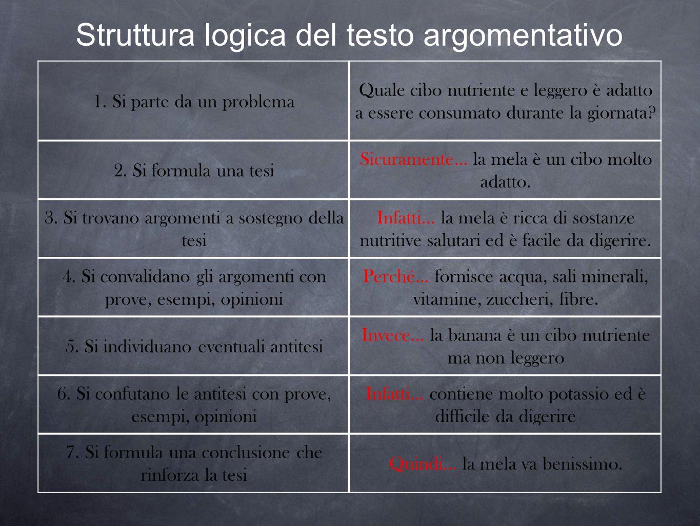 Struttura logica del testo argomentativo 1. Si parte da un problema Quale cibo nutriente e leggero è adatto a essere consumato durante la giornata? 2.