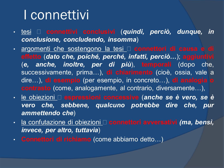 tesi connettivi conclusivi (quindi, perciò, dunque, in conclusione, concludendo, insomma) argomenti che sostengono la tesi connettori di causa e di ef