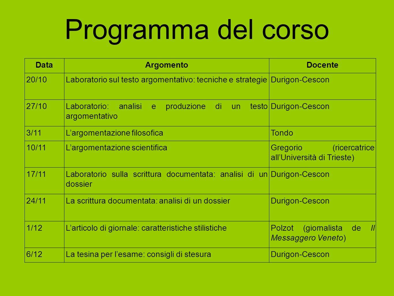 Programma del corso DataArgomentoDocente 20/10Laboratorio sul testo argomentativo: tecniche e strategieDurigon-Cescon 27/10Laboratorio: analisi e prod