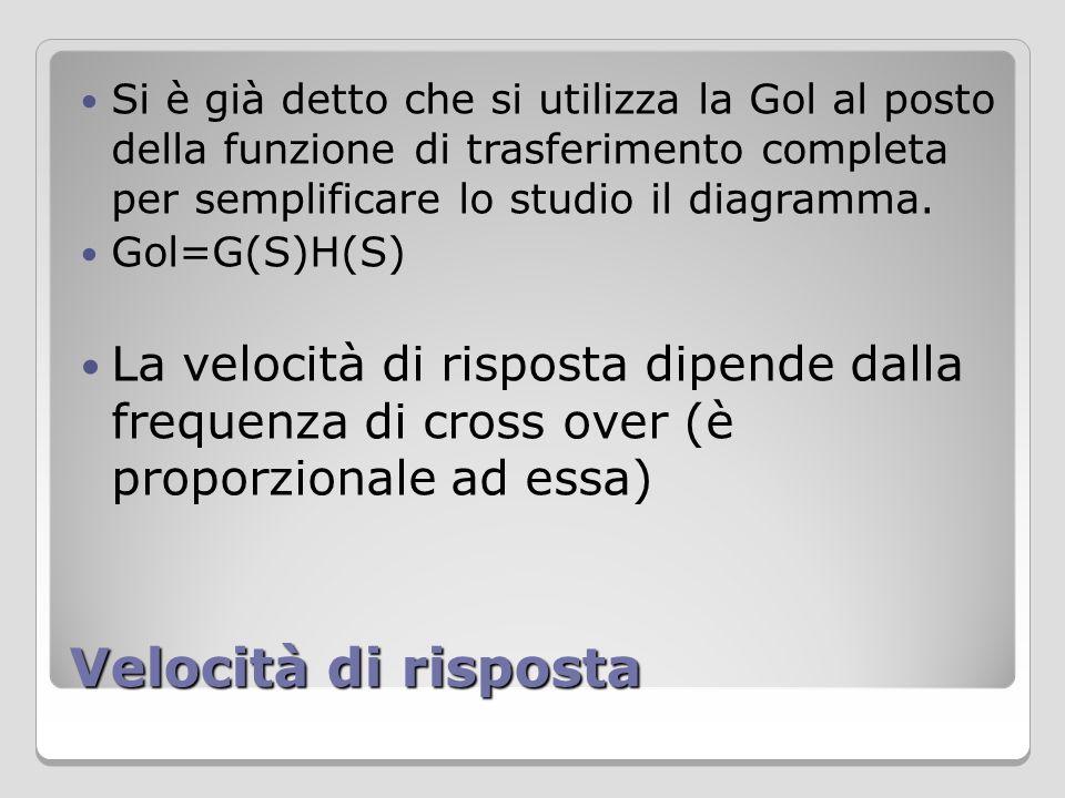 Velocità di risposta Si è già detto che si utilizza la Gol al posto della funzione di trasferimento completa per semplificare lo studio il diagramma.