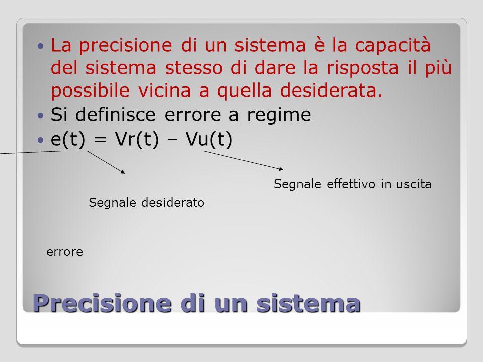 Precisione di un sistema La precisione di un sistema è la capacità del sistema stesso di dare la risposta il più possibile vicina a quella desiderata.