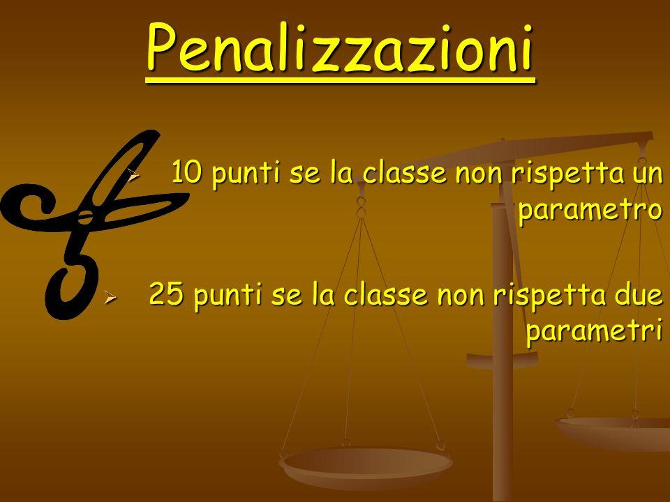 Penalizzazioni 10 punti se la classe non rispetta un parametro 10 punti se la classe non rispetta un parametro 25 punti se la classe non rispetta due