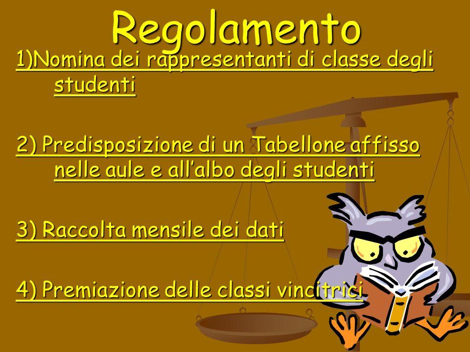 Regolamento 1)Nomina dei rappresentanti di classe degli studenti 2) Predisposizione di un Tabellone affisso nelle aule e allalbo degli studenti 3) Rac