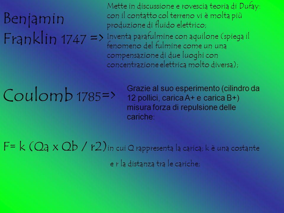 Benjamin Franklin 1747 => Mette in discussione e rovescia teoria di Dufay: con il contatto col terreno vi è molta più produzione di fluido elettrico;