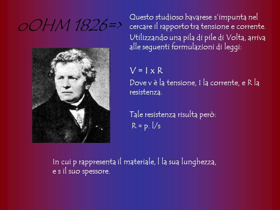 oOHM 1826=> Questo studioso bavarese simpunta nel cercare il rapporto tra tensione e corrente. Utilizzando una pila di pile di Volta, arriva alle segu