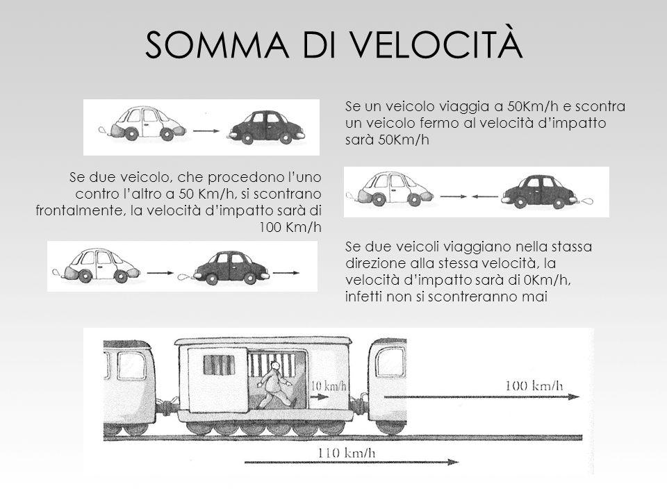 SOMMA DI VELOCITÀ Se un veicolo viaggia a 50Km/h e scontra un veicolo fermo al velocità dimpatto sarà 50Km/h Se due veicolo, che procedono luno contro