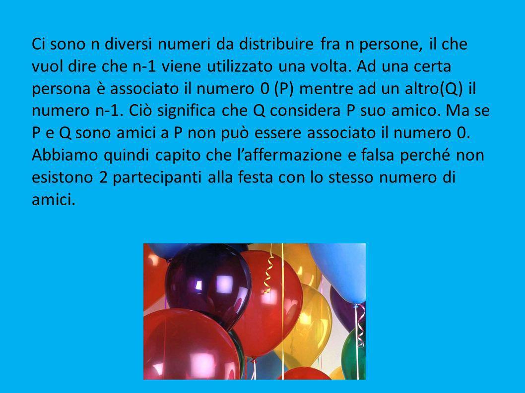 Ci sono n diversi numeri da distribuire fra n persone, il che vuol dire che n-1 viene utilizzato una volta.