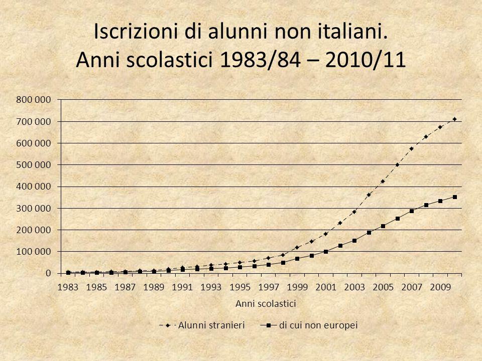 Iscrizioni di alunni non italiani. Anni scolastici 1983/84 – 2010/11