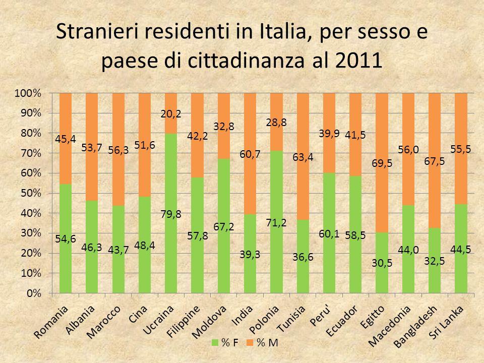 Stranieri residenti in Italia, per sesso e paese di cittadinanza al 2011
