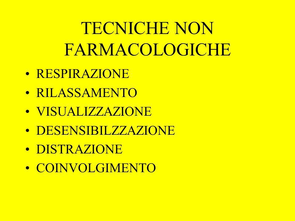 TECNICHE NON FARMACOLOGICHE RESPIRAZIONE RILASSAMENTO VISUALIZZAZIONE DESENSIBILZZAZIONE DISTRAZIONE COINVOLGIMENTO