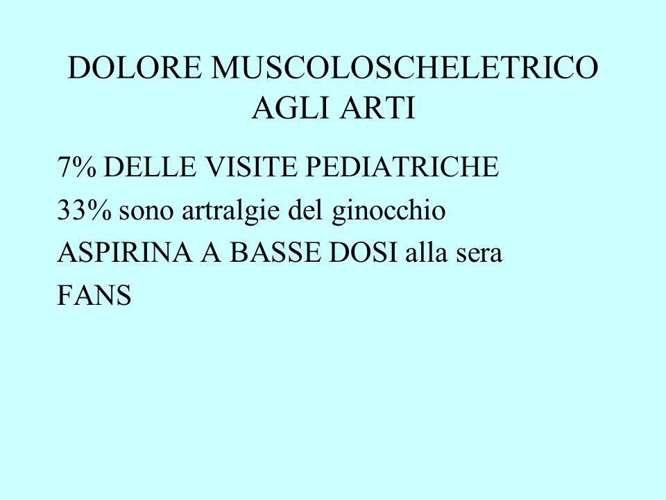 DOLORE MUSCOLOSCHELETRICO AGLI ARTI 7% DELLE VISITE PEDIATRICHE 33% sono artralgie del ginocchio ASPIRINA A BASSE DOSI alla sera FANS