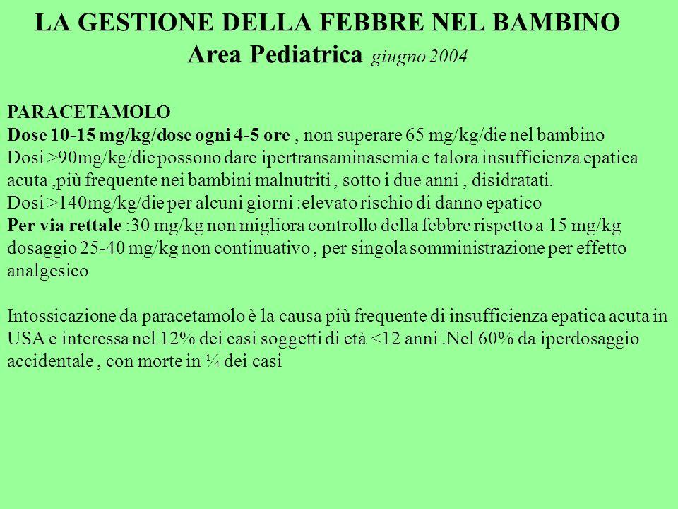 LA GESTIONE DELLA FEBBRE NEL BAMBINO Area Pediatrica giugno 2004 PARACETAMOLO Dose 10-15 mg/kg/dose ogni 4-5 ore, non superare 65 mg/kg/die nel bambin
