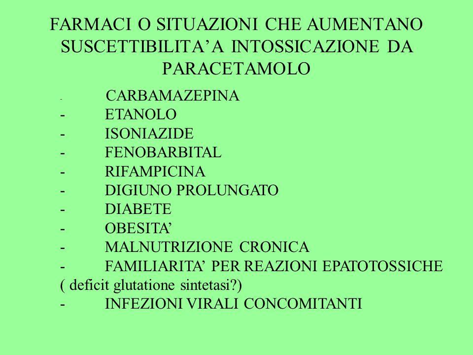 FARMACI O SITUAZIONI CHE AUMENTANO SUSCETTIBILITAA INTOSSICAZIONE DA PARACETAMOLO - CARBAMAZEPINA - ETANOLO - ISONIAZIDE - FENOBARBITAL - RIFAMPICINA