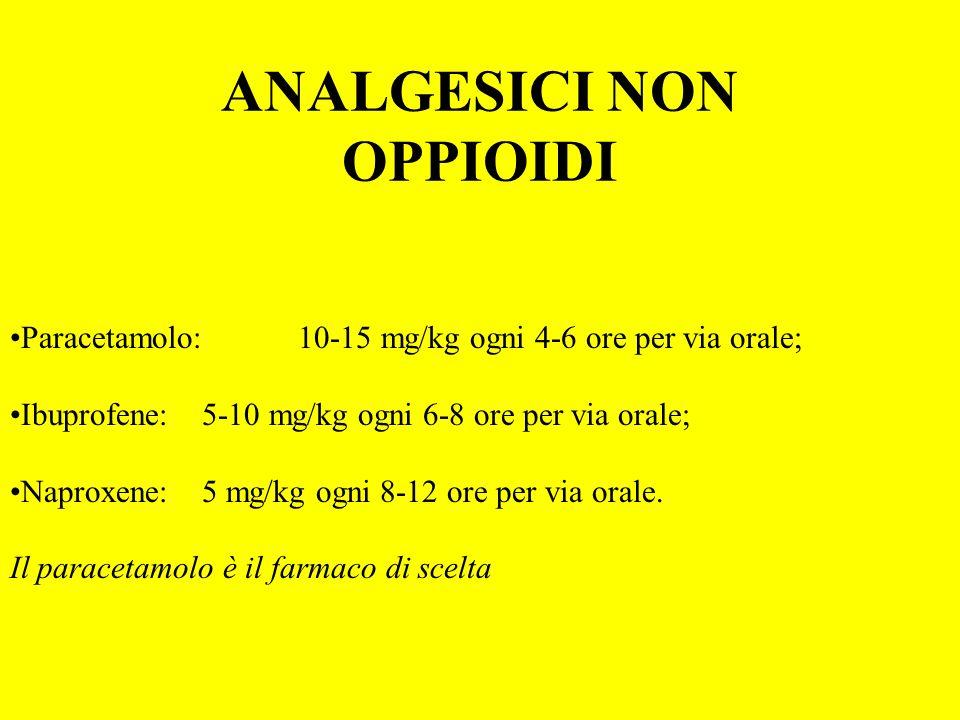 ANALGESICI NON OPPIOIDI Paracetamolo:10-15 mg/kg ogni 4-6 ore per via orale; Ibuprofene:5-10 mg/kg ogni 6-8 ore per via orale; Naproxene:5 mg/kg ogni