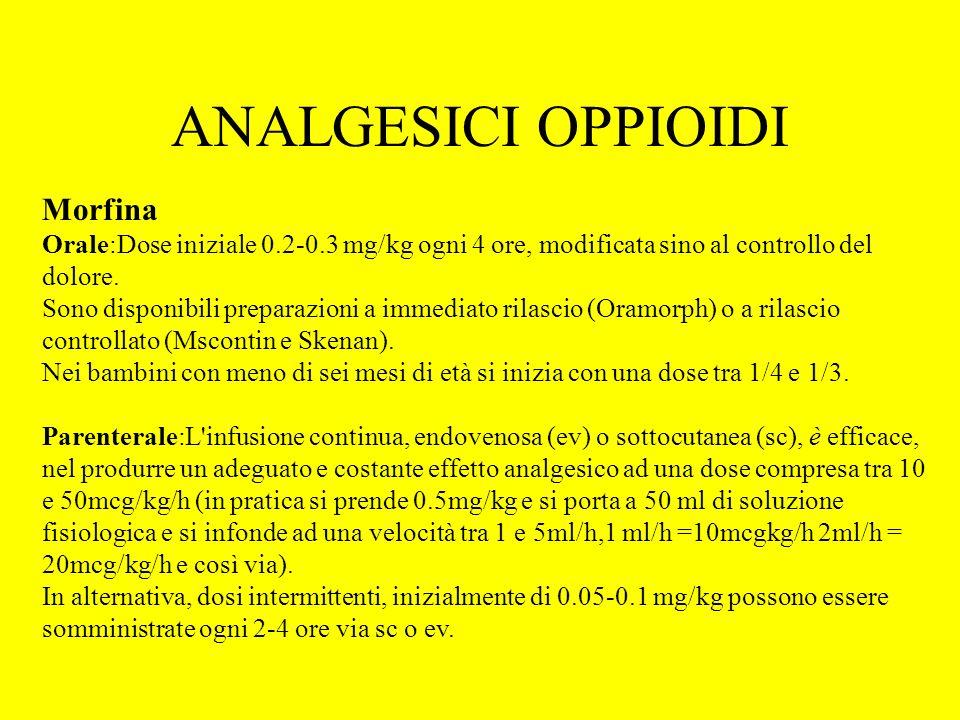 ANALGESICI OPPIOIDI Morfina Orale:Dose iniziale 0.2-0.3 mg/kg ogni 4 ore, modificata sino al controllo del dolore. Sono disponibili preparazioni a imm