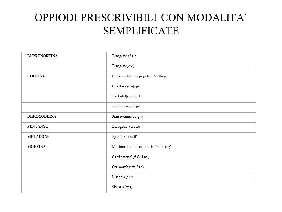 OPPIODI PRESCRIVIBILI CON MODALITA SEMPLIFICATE BUPRENORFINATemgesic (fiale Temgesic(cpr) CODEINACodeina( 60mg cpr,polv 1.5,10mg) Coefferalgan(cpr) Ta