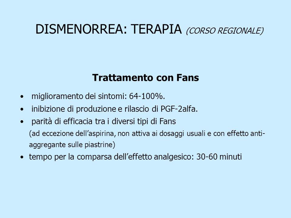 DISMENORREA: TERAPIA (CORSO REGIONALE) Trattamento con Fans miglioramento dei sintomi: 64-100%. inibizione di produzione e rilascio di PGF-2alfa. pari