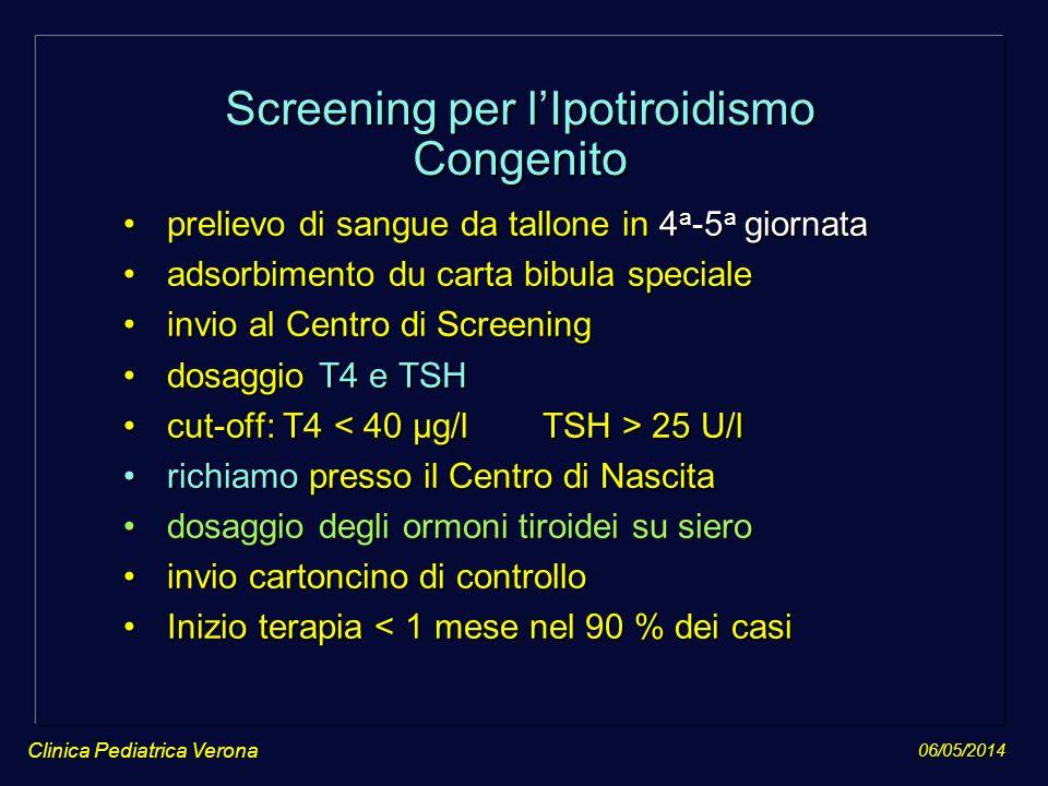 06/05/2014 Clinica Pediatrica Verona Screening per lIpotiroidismo Congenito prelievo di sangue da tallone in 4 a -5 a giornataprelievo di sangue da ta