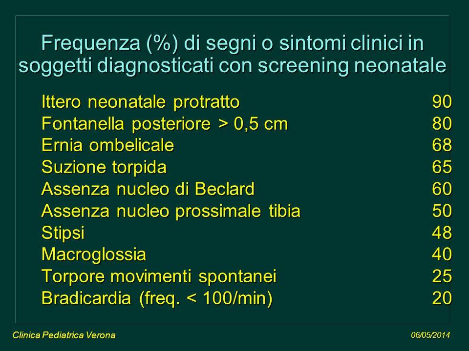06/05/2014 Clinica Pediatrica Verona Frequenza (%) di segni o sintomi clinici in soggetti diagnosticati con screening neonatale Ittero neonatale protr