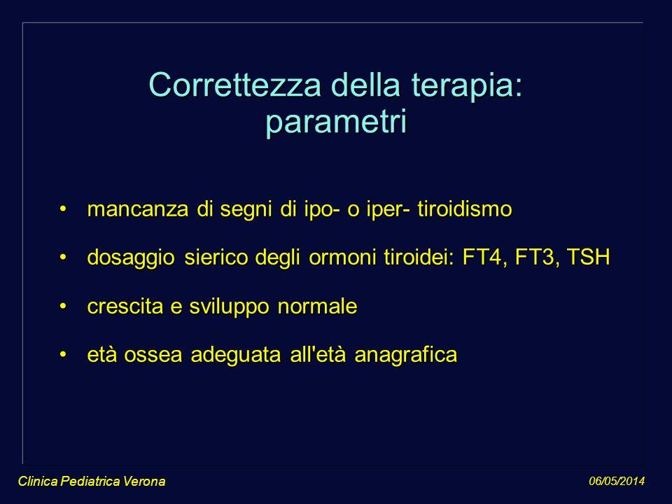 06/05/2014 Clinica Pediatrica Verona Correttezza della terapia: parametri mancanza di segni di ipo- o iper- tiroidismomancanza di segni di ipo- o iper