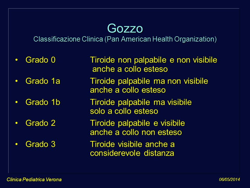 06/05/2014 Clinica Pediatrica Verona Gozzo Classificazione Clinica (Pan American Health Organization) Grado 0Tiroide non palpabile e non visibile anch