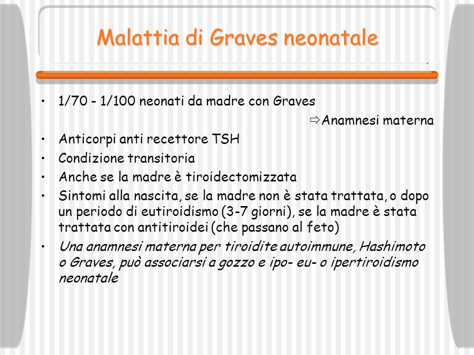 Malattia di Graves neonatale 1/70 - 1/100 neonati da madre con Graves Anamnesi materna Anticorpi anti recettore TSH Condizione transitoria Anche se la