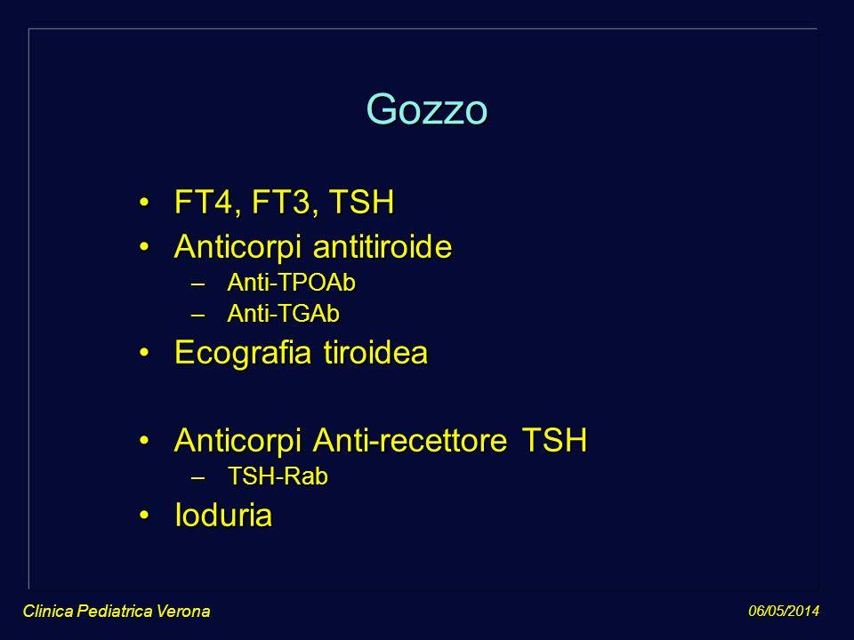06/05/2014 Clinica Pediatrica Verona Gozzo FT4, FT3, TSHFT4, FT3, TSH Anticorpi antitiroideAnticorpi antitiroide –Anti-TPOAb –Anti-TGAb Ecografia tiro