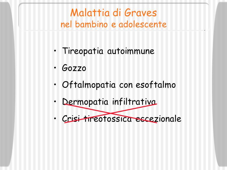 Malattia di Graves nel bambino e adolescente Tireopatia autoimmune Gozzo Oftalmopatia con esoftalmo Dermopatia infiltrativa Crisi tireotossica eccezio