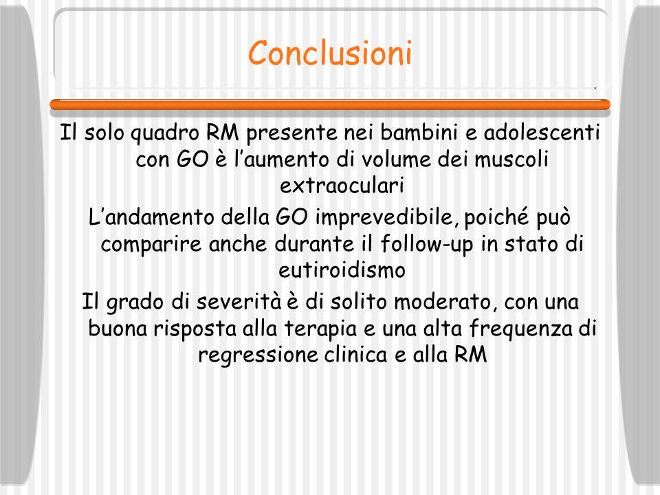 Conclusioni Il solo quadro RM presente nei bambini e adolescenti con GO è laumento di volume dei muscoli extraoculari Landamento della GO imprevedibil