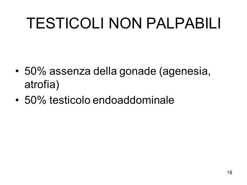 16 TESTICOLI NON PALPABILI 50% assenza della gonade (agenesia, atrofia) 50% testicolo endoaddominale