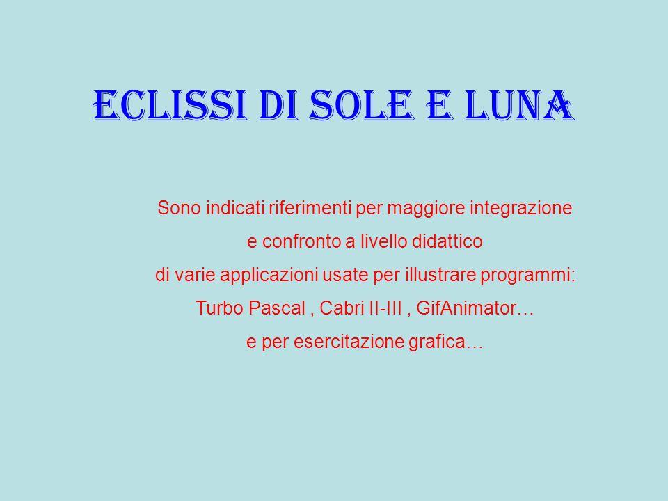 Eclissi di sole e luna Sono indicati riferimenti per maggiore integrazione e confronto a livello didattico di varie applicazioni usate per illustrare