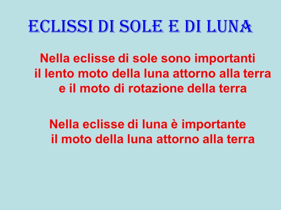 Eclissi di sole e di luna Nella eclisse di sole sono importanti il lento moto della luna attorno alla terra e il moto di rotazione della terra Nella e
