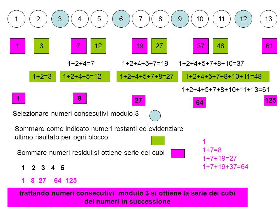 12345678910111213 trattando numeri consecutivi modulo 4 si ottiene la serie delle quarte potenze dei numeri in successione 12 3 4 1 16 81 256 311541244367 1 16 81 256 6 17 33 1 4321510865175 116 81256 1+15 1+15+65 1+15+65+175 1x1x1x1=1 2x2x2x2=16 3x3x3x3=81 4x4x4x4=256 1