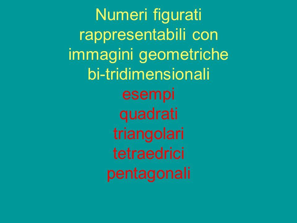 Numeri figurati rappresentabili con immagini geometriche bi-tridimensionali esempi quadrati triangolari tetraedrici pentagonali