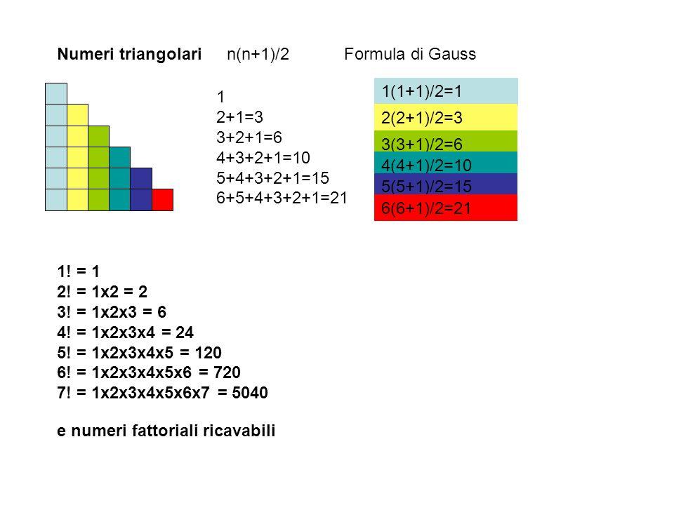 Numeri triangolari 1,3,6,10,15,21 – primo,secondo,terzo,quarto,quinto,sesto, settimo.