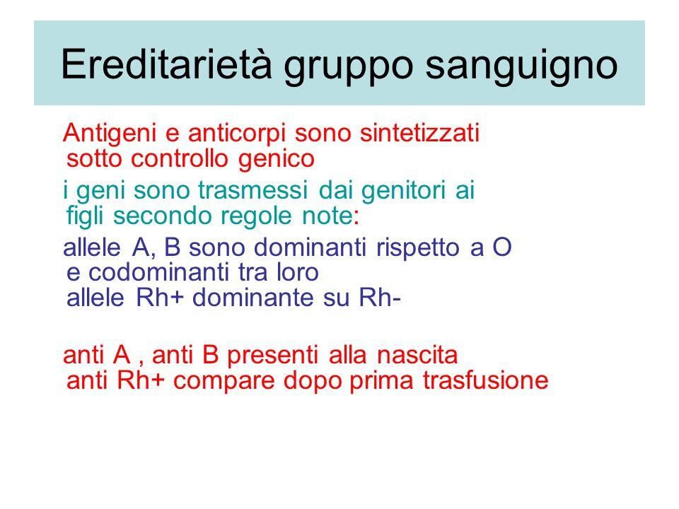 Ereditarietà gruppo sanguigno Antigeni e anticorpi sono sintetizzati sotto controllo genico i geni sono trasmessi dai genitori ai figli secondo regole