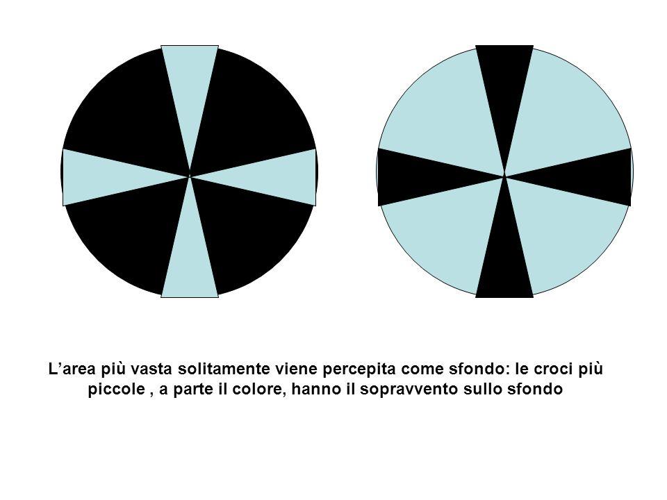 Larea più vasta solitamente viene percepita come sfondo: le croci più piccole, a parte il colore, hanno il sopravvento sullo sfondo
