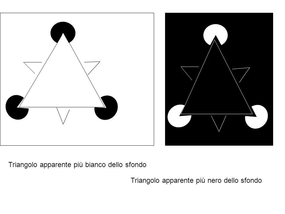 Triangolo apparente più bianco dello sfondo Triangolo apparente più nero dello sfondo